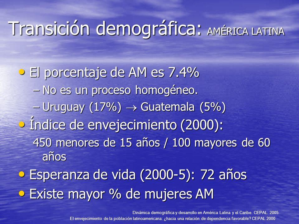 Transición demográfica: AMÉRICA LATINA El porcentaje de AM es 7.4% El porcentaje de AM es 7.4% –No es un proceso homogéneo. –Uruguay (17%) Guatemala (