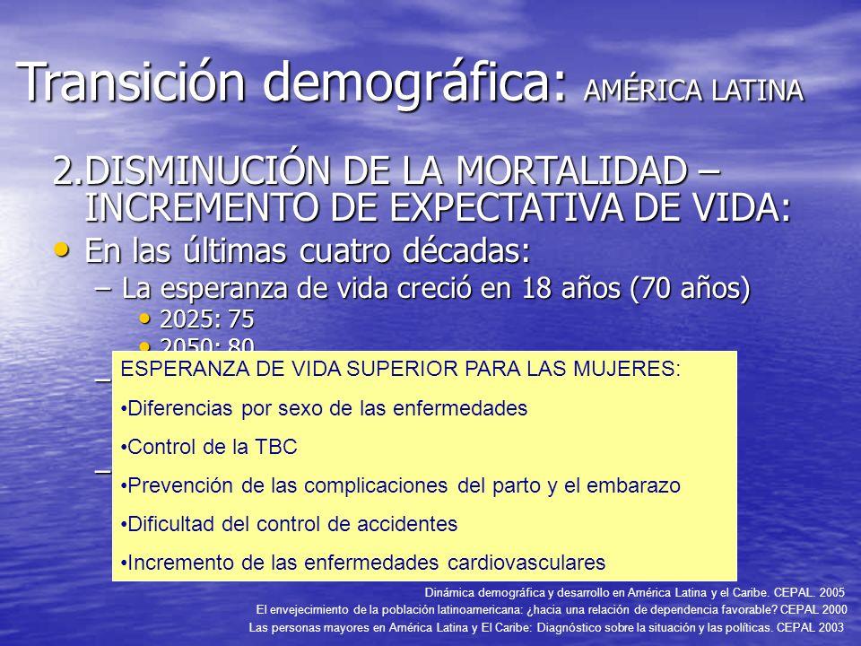 Transición demográfica: AMÉRICA LATINA 2.DISMINUCIÓN DE LA MORTALIDAD – INCREMENTO DE EXPECTATIVA DE VIDA: En las últimas cuatro décadas: En las últim