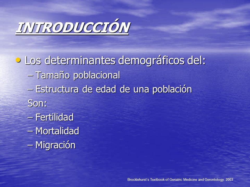 INTRODUCCIÓN Los determinantes demográficos del: Los determinantes demográficos del: –Tamaño poblacional –Estructura de edad de una población Son: –Fe