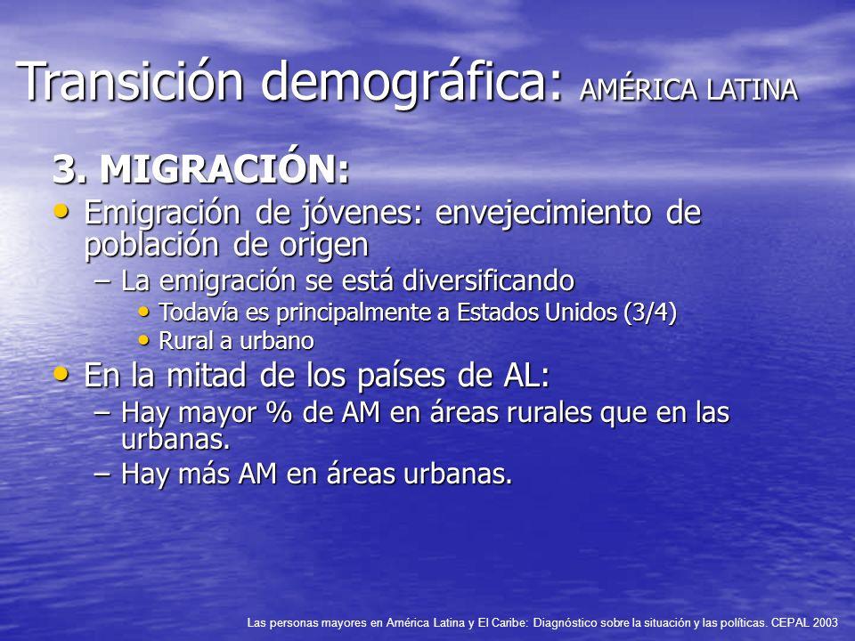 Transición demográfica: AMÉRICA LATINA 3. MIGRACIÓN: Emigración de jóvenes: envejecimiento de población de origen Emigración de jóvenes: envejecimient