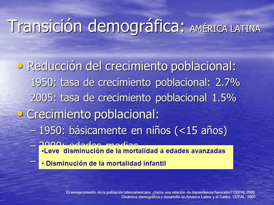 Transición demográfica: AMÉRICA LATINA Reducción del crecimiento poblacional: Reducción del crecimiento poblacional: 1950: tasa de crecimiento poblaci
