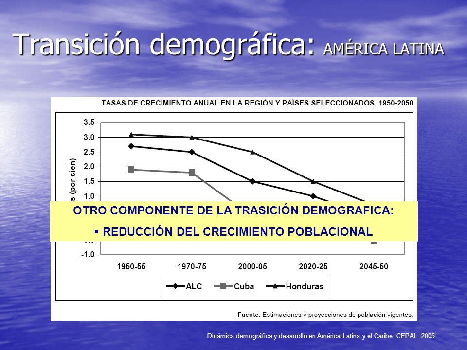 Transición demográfica: AMÉRICA LATINA Dinámica demográfica y desarrollo en América Latina y el Caribe. CEPAL. 2005 OTRO COMPONENTE DE LA TRASICIÓN DE