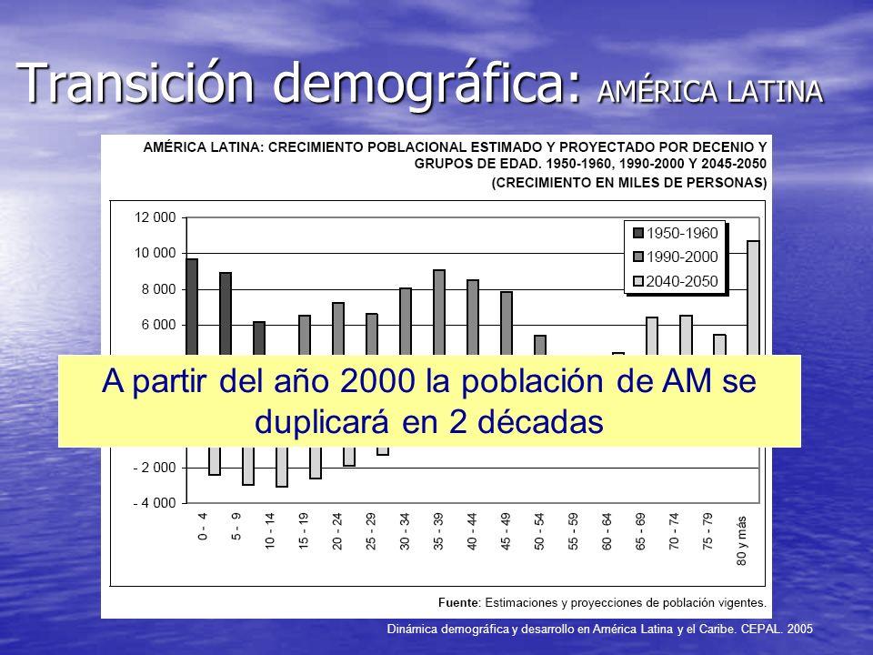 Transición demográfica: AMÉRICA LATINA Dinámica demográfica y desarrollo en América Latina y el Caribe. CEPAL. 2005 A partir del año 2000 la población