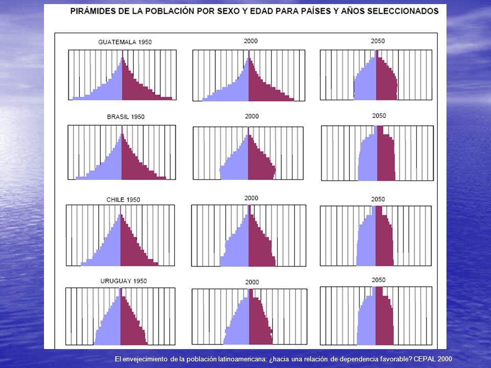 El envejecimiento de la población latinoamericana: ¿hacia una relación de dependencia favorable? CEPAL 2000