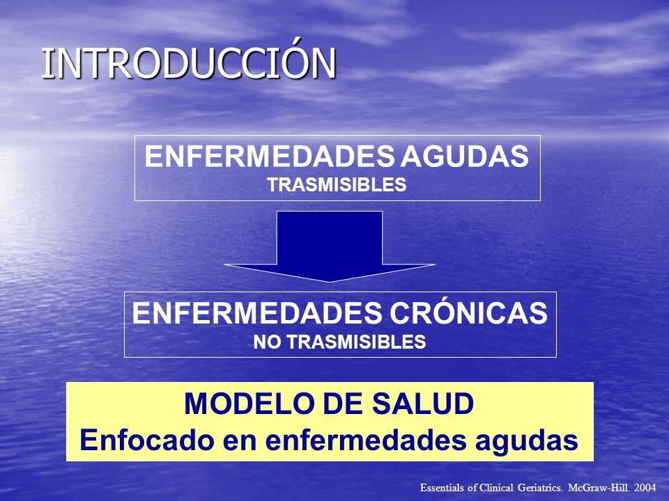 INTRODUCCIÓN ENFERMEDADES AGUDAS TRASMISIBLES ENFERMEDADES CRÓNICAS NO TRASMISIBLES MODELO DE SALUD Enfocado en enfermedades agudas Essentials of Clin
