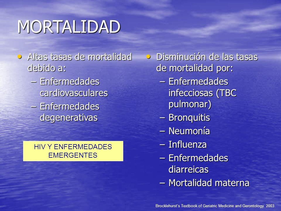 MORTALIDAD Altas tasas de mortalidad debido a: Altas tasas de mortalidad debido a: –Enfermedades cardiovasculares –Enfermedades degenerativas Disminuc