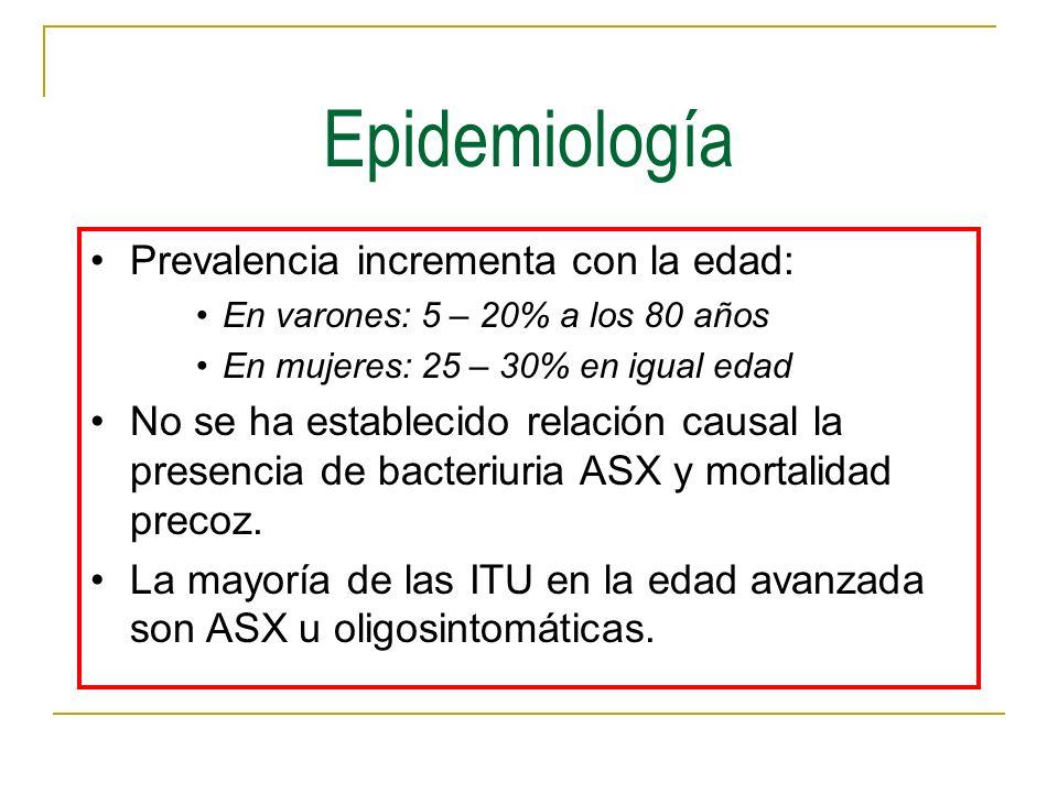 Epidemiología Prevalencia incrementa con la edad: En varones: 5 – 20% a los 80 años En mujeres: 25 – 30% en igual edad No se ha establecido relación c