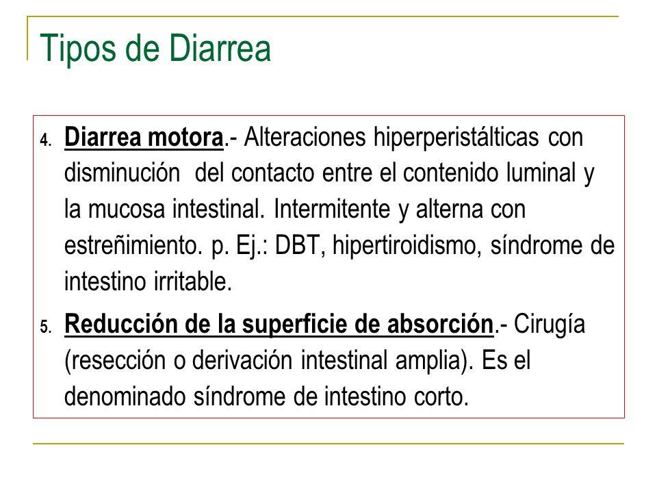 Tipos de Diarrea 4. Diarrea motora.- Alteraciones hiperperistálticas con disminución del contacto entre el contenido luminal y la mucosa intestinal. I