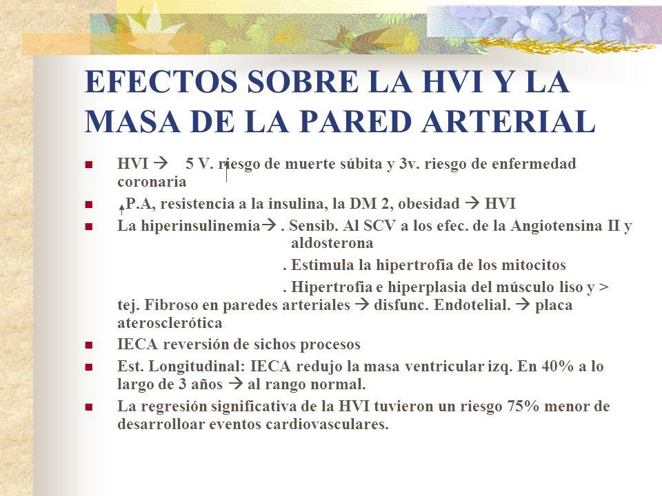 EFECTOS SOBRE LA HVI Y LA MASA DE LA PARED ARTERIAL HVI 5 V. riesgo de muerte súbita y 3v. riesgo de enfermedad coronaria P.A, resistencia a la insuli