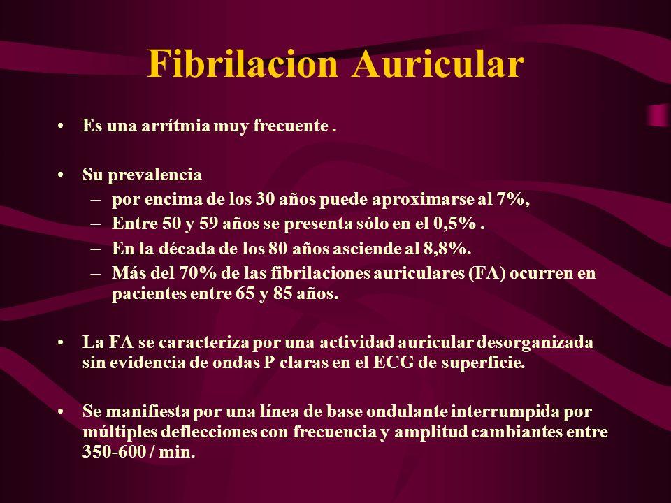 Fibrilacion Auricular Es una arrítmia muy frecuente. Su prevalencia –por encima de los 30 años puede aproximarse al 7%, –Entre 50 y 59 años se present