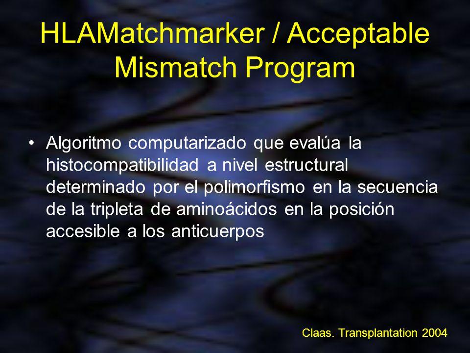 HLAMatchmarker / Acceptable Mismatch Program Algoritmo computarizado que evalúa la histocompatibilidad a nivel estructural determinado por el polimorf