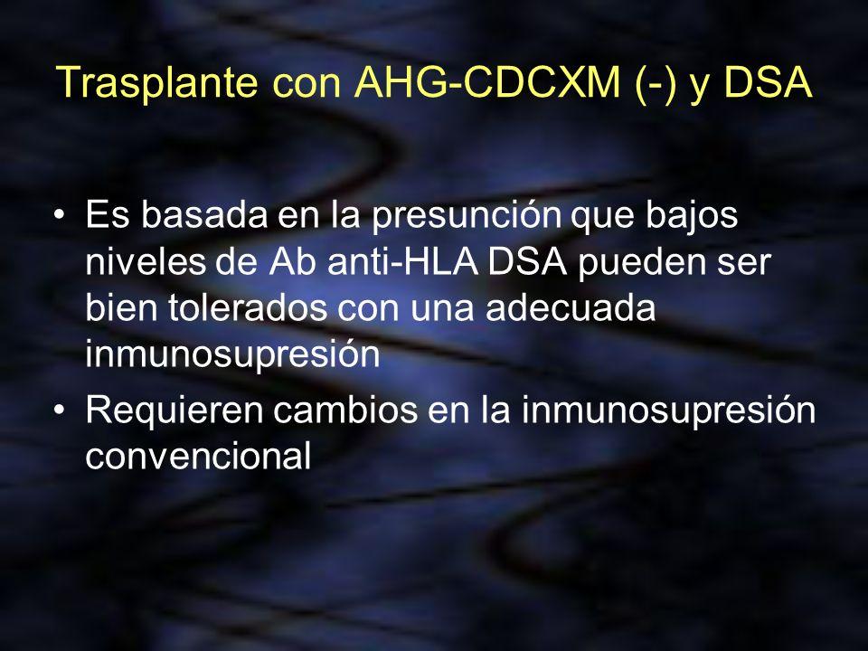 Trasplante con AHG-CDCXM (-) y DSA Es basada en la presunción que bajos niveles de Ab anti-HLA DSA pueden ser bien tolerados con una adecuada inmunosu