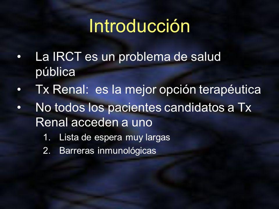 Introducción La IRCT es un problema de salud pública Tx Renal: es la mejor opción terapéutica No todos los pacientes candidatos a Tx Renal acceden a u