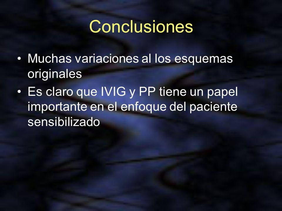 Conclusiones Muchas variaciones al los esquemas originales Es claro que IVIG y PP tiene un papel importante en el enfoque del paciente sensibilizado