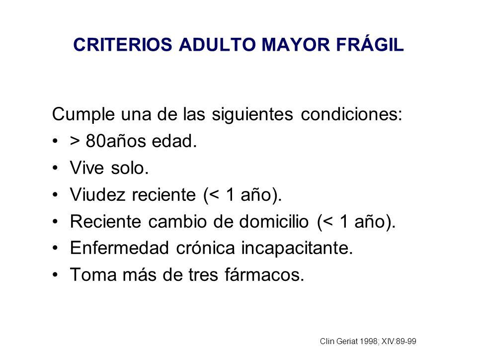 CRITERIOS ADULTO MAYOR FRÁGIL Cumple una de las siguientes condiciones: > 80años edad. Vive solo. Viudez reciente (< 1 año). Reciente cambio de domici