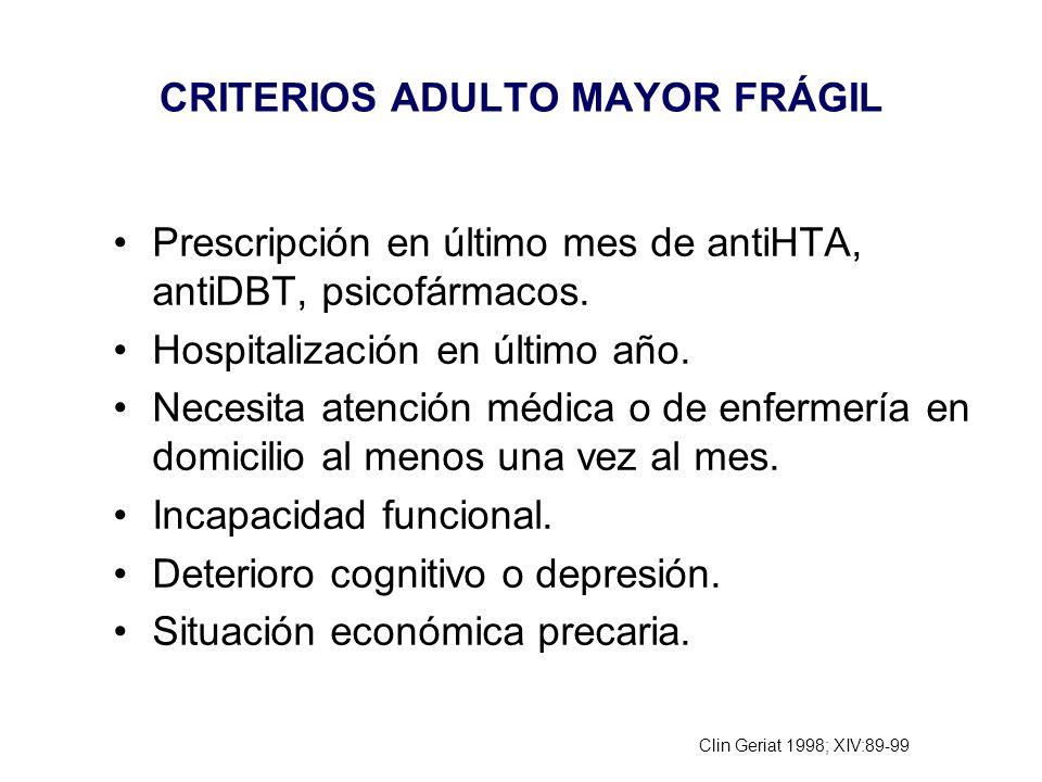 CRITERIOS ADULTO MAYOR FRÁGIL Prescripción en último mes de antiHTA, antiDBT, psicofármacos. Hospitalización en último año. Necesita atención médica o