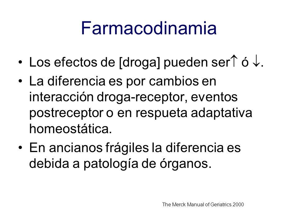 Farmacodinamia Los efectos de [droga] pueden ser ó. La diferencia es por cambios en interacción droga-receptor, eventos postreceptor o en respueta ada