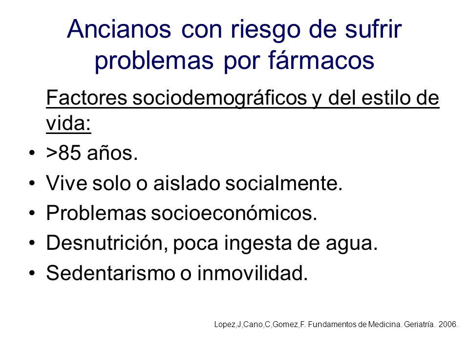 Ancianos con riesgo de sufrir problemas por fármacos Factores sociodemográficos y del estilo de vida: >85 años. Vive solo o aislado socialmente. Probl