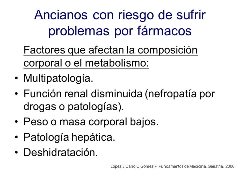 Ancianos con riesgo de sufrir problemas por fármacos Factores que afectan la composición corporal o el metabolismo: Multipatología. Función renal dism