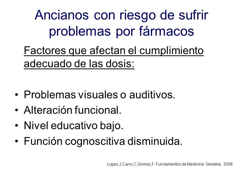 Ancianos con riesgo de sufrir problemas por fármacos Factores que afectan el cumplimiento adecuado de las dosis: Problemas visuales o auditivos. Alter