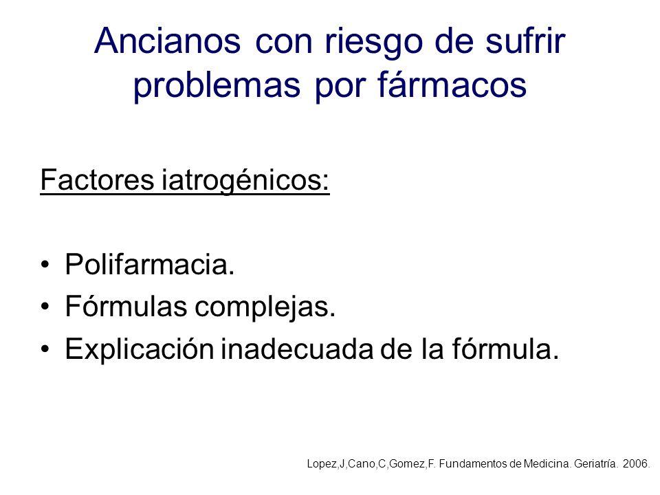 Ancianos con riesgo de sufrir problemas por fármacos Factores iatrogénicos: Polifarmacia. Fórmulas complejas. Explicación inadecuada de la fórmula. Lo