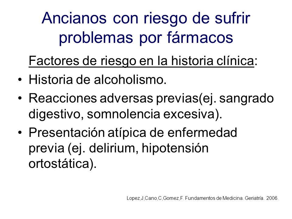 Ancianos con riesgo de sufrir problemas por fármacos Factores de riesgo en la historia clínica: Historia de alcoholismo. Reacciones adversas previas(e