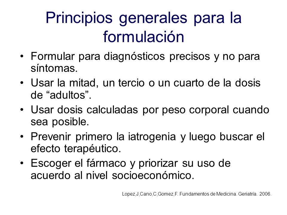 Principios generales para la formulación Formular para diagnósticos precisos y no para síntomas. Usar la mitad, un tercio o un cuarto de la dosis de a