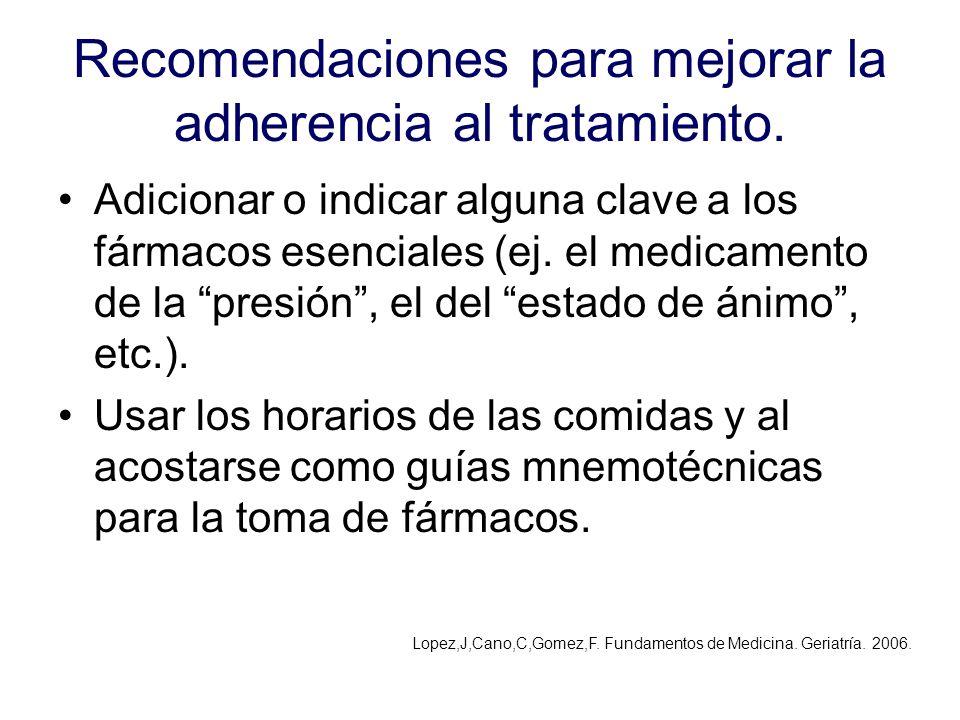 Recomendaciones para mejorar la adherencia al tratamiento. Adicionar o indicar alguna clave a los fármacos esenciales (ej. el medicamento de la presió