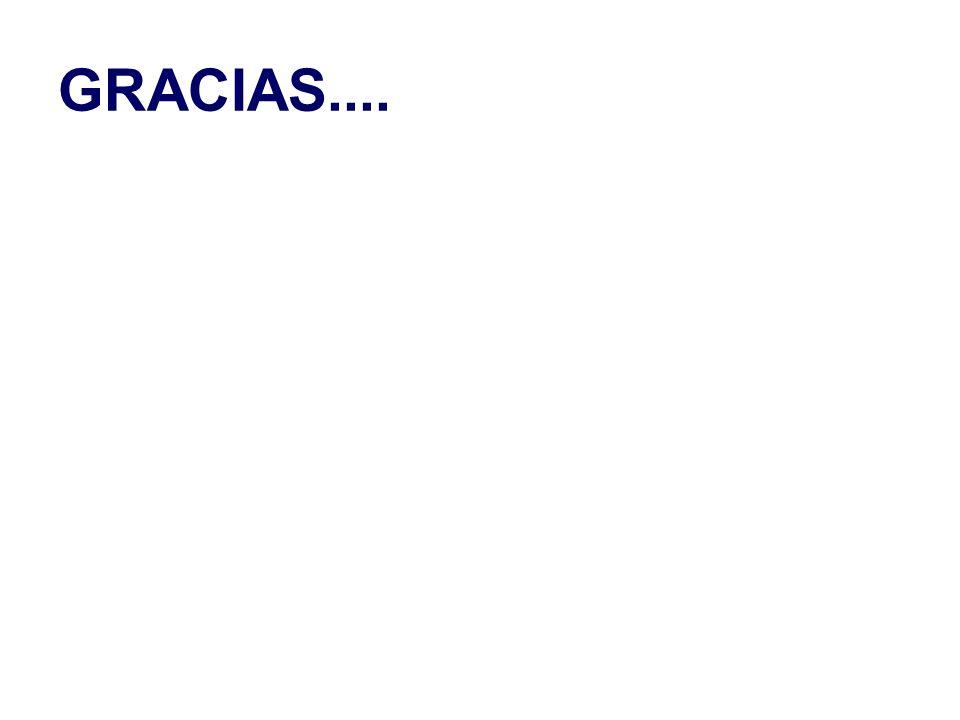 GRACIAS....
