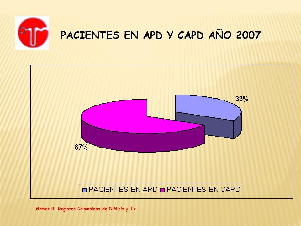 PACIENTES EN APD Y CAPD AÑO 2007 Gómez R. Registro Colombiano de Diálisis y Tx