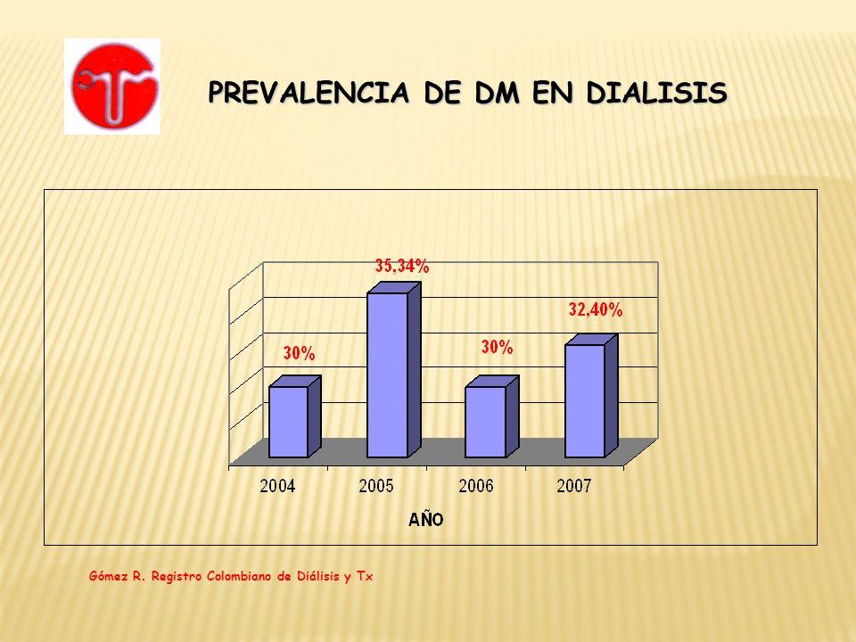 PREVALENCIA DE DM EN DIALISIS Gómez R. Registro Colombiano de Diálisis y Tx