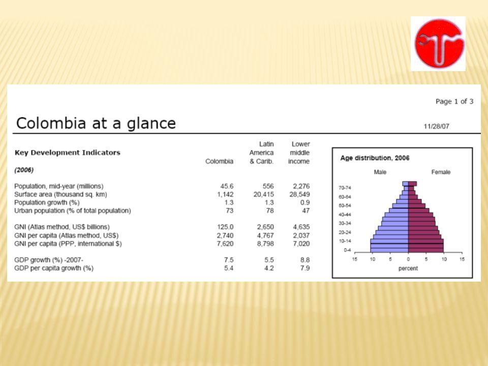 HISTORIA Los primeros datos de Colombia se comenzaron a enviar en 1999 Se habían enviado algunos datos en años anteriores (Dr.
