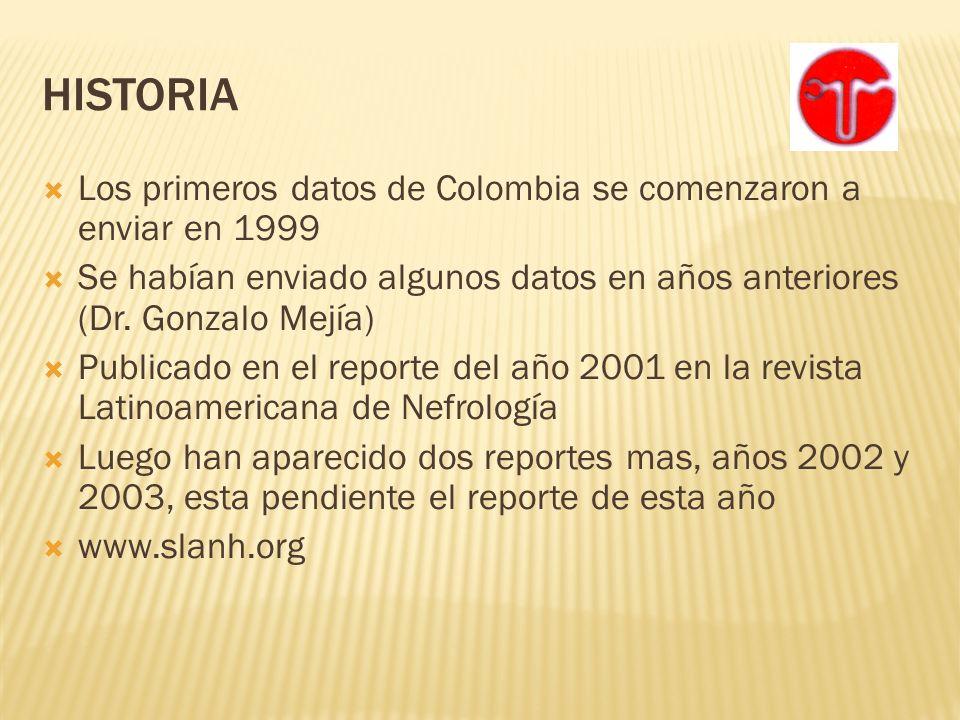 Diálisis en Colombia No hay estudios de sobrevida a largo plazo Reportes de centro Sobrevida a 10 años del 50% 1 57% en HD 27% en PD Sobrevida a 5 años 2 54% en HD 46% en PD 1 Gómez et al, Analisis de sobrevida en pacientes de dialisis Unidad Renal FVL 1992-2003, abstrac Congreso Latinoamericano de Nefrologia e HTA Punta del Este 2004 2 Enriquez et al, Survival of chonic dialysis: CAPD an hemodialysis, 10 year experience of a single Colombioa center.