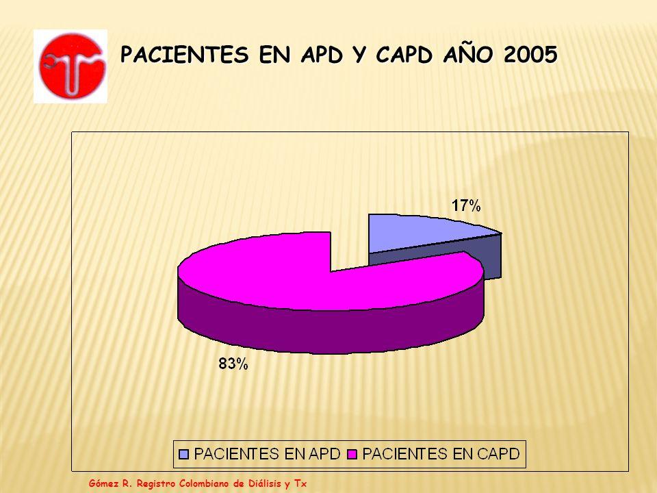 PACIENTES EN APD Y CAPD AÑO 2005 Gómez R. Registro Colombiano de Diálisis y Tx