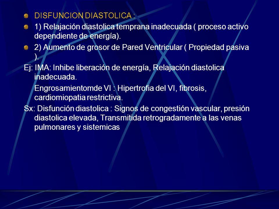 DISFUNCION DIASTOLICA : 1) Relajación diastolica temprana inadecuada ( proceso activo dependiente de energía). 2) Aumento de grosor de Pared Ventricul