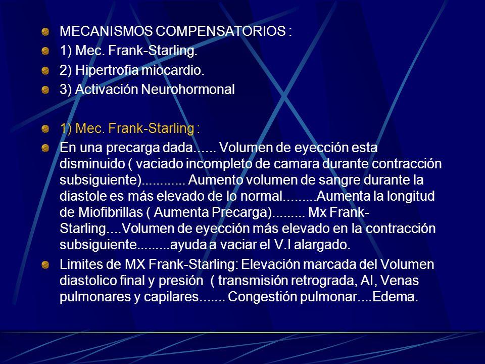 MECANISMOS COMPENSATORIOS : 1) Mec. Frank-Starling. 2) Hipertrofia miocardio. 3) Activación Neurohormonal 1) Mec. Frank-Starling : En una precarga dad