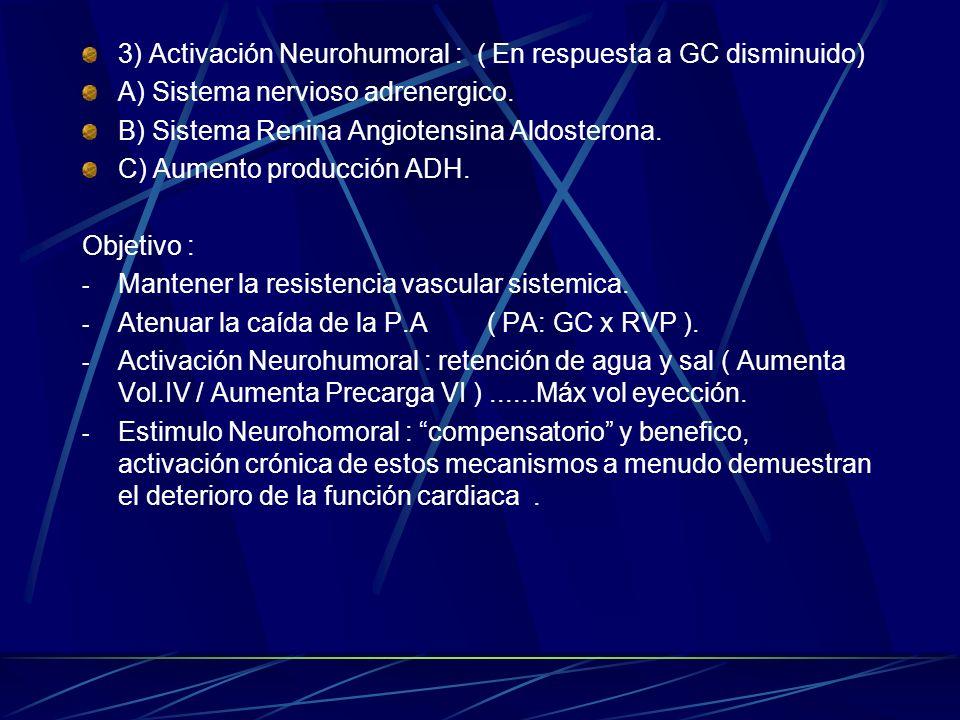 3) Activación Neurohumoral : ( En respuesta a GC disminuido) A) Sistema nervioso adrenergico. B) Sistema Renina Angiotensina Aldosterona. C) Aumento p