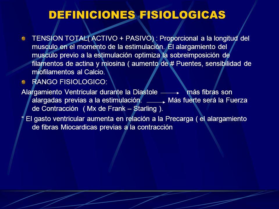 DEFINICIONES FISIOLOGICAS TENSION TOTAL( ACTIVO + PASIVO) : Proporcional a la longitud del musculo en el momento de la estimulación. El alargamiento d