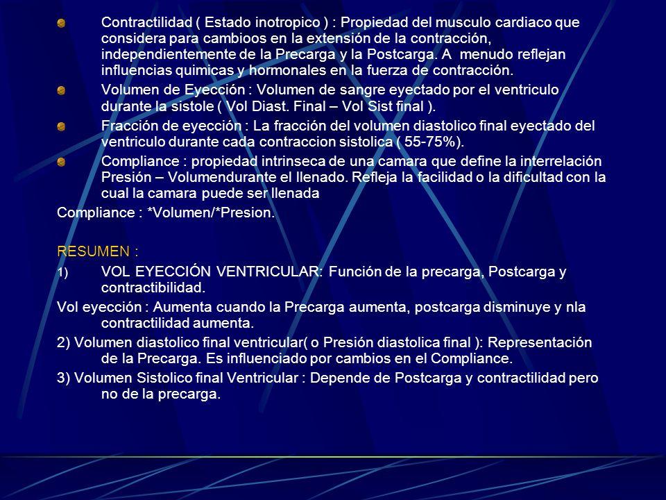 Contractilidad ( Estado inotropico ) : Propiedad del musculo cardiaco que considera para cambioos en la extensión de la contracción, independientement