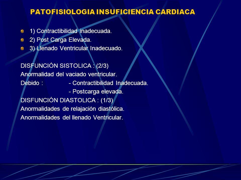 PATOFISIOLOGIA INSUFICIENCIA CARDIACA 1) Contractibilidad inadecuada. 2) Post Carga Elevada. 3) Llenado Ventricular Inadecuado. DISFUNCIÓN SISTOLICA :