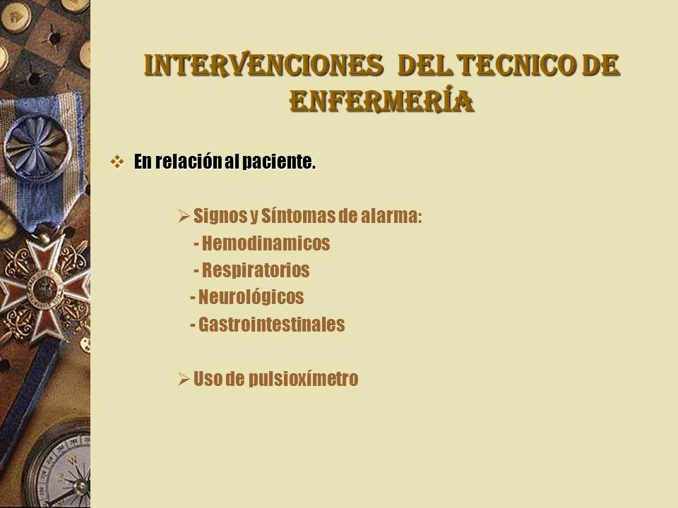 INTERVENCIONES Del TECNICO DE ENFERMERÍA En relación al paciente. En relación al paciente. Signos y Síntomas de alarma: - Hemodinamicos - Respiratorio