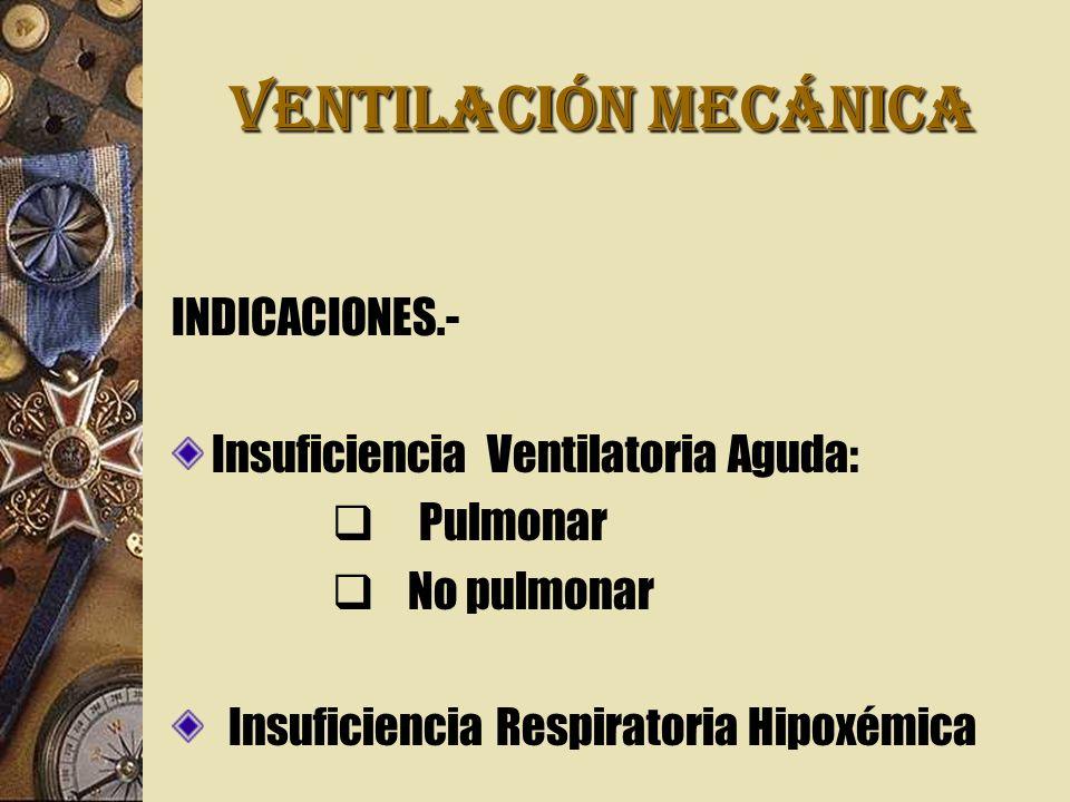 VENTILACIÓN MECÁNICA INDICACIONES.- Insuficiencia Ventilatoria Aguda: Pulmonar No pulmonar Insuficiencia Respiratoria Hipoxémica