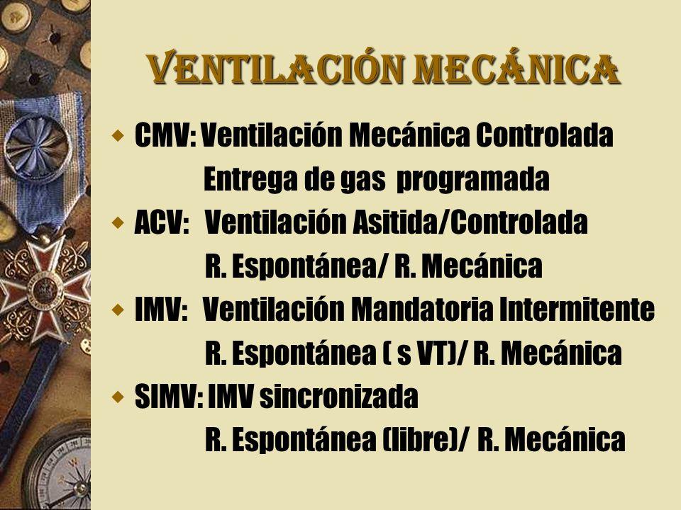 VENTILACIÓN MECÁNICA CMV: Ventilación Mecánica Controlada Entrega de gas programada ACV: Ventilación Asitida/Controlada R. Espontánea/ R. Mecánica IMV