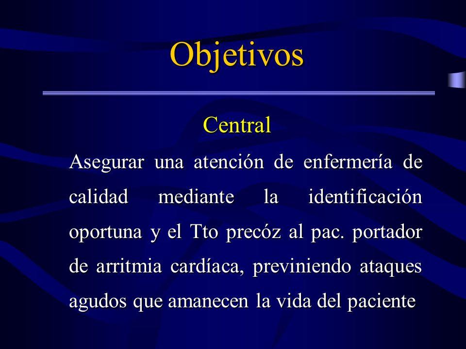 Objetivos Central Asegurar una atención de enfermería de calidad mediante la identificación oportuna y el Tto precóz al pac. portador de arritmia card