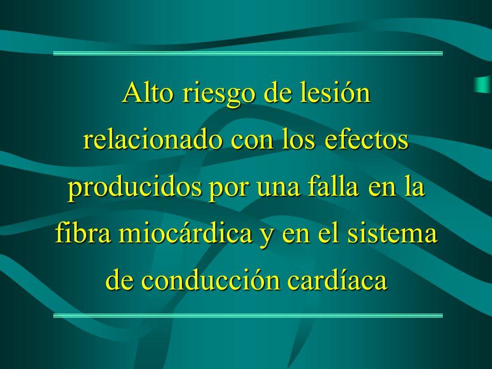 v Estimulación Intraesofágica : Sobreestimulación Infraestimulación v Ablación por catéter Electrocauterio Catéter de estimulación intraesofágica