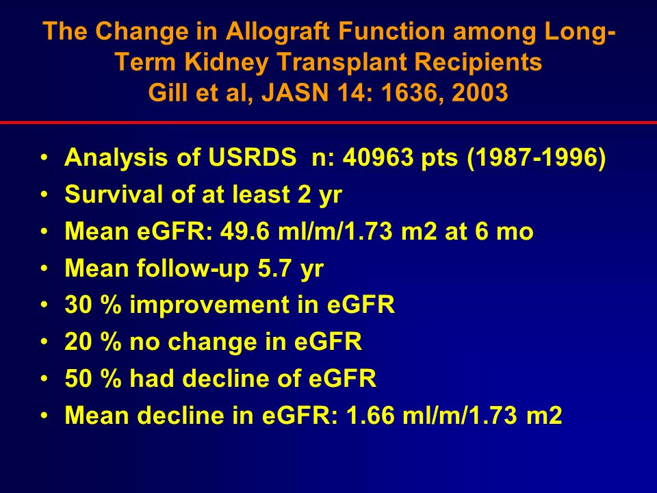 The Change in Allograft Function among Long- Term Kidney Transplant Recipients Gill et al, JASN 14: 1636, 2003 Analysis of USRDS n: 40963 pts (1987-19