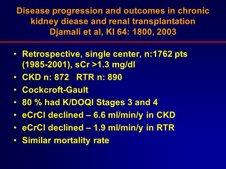 Disease progression and outcomes in chronic kidney diease and renal transplantation Djamali et al, KI 64: 1800, 2003 Retrospective, single center, n:1
