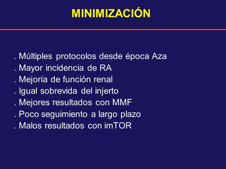 MINIMIZACIÓN. Múltiples protocolos desde época Aza. Mayor incidencia de RA. Mejoría de función renal. Igual sobrevida del injerto. Mejores resultados