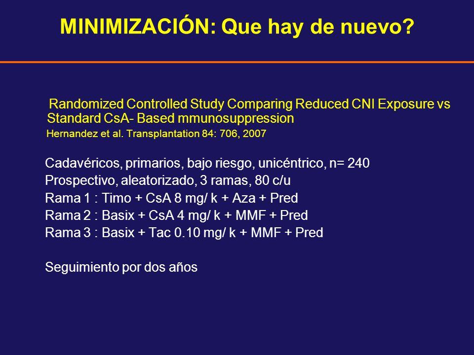 MINIMIZACIÓN: Que hay de nuevo? Randomized Controlled Study Comparing Reduced CNI Exposure vs Standard CsA- Based mmunosuppression Hernandez et al. Tr