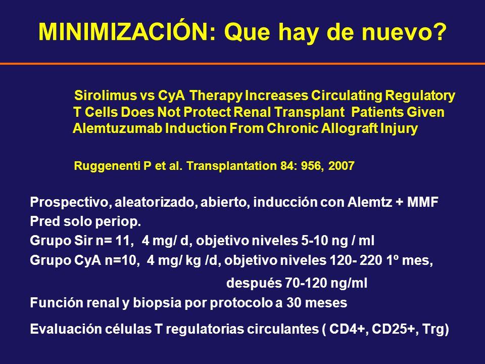 MINIMIZACIÓN: Que hay de nuevo? Sirolimus vs CyA Therapy Increases Circulating Regulatory T Cells Does Not Protect Renal Transplant Patients Given Ale